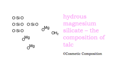 talc composition - Cosmetic Composition